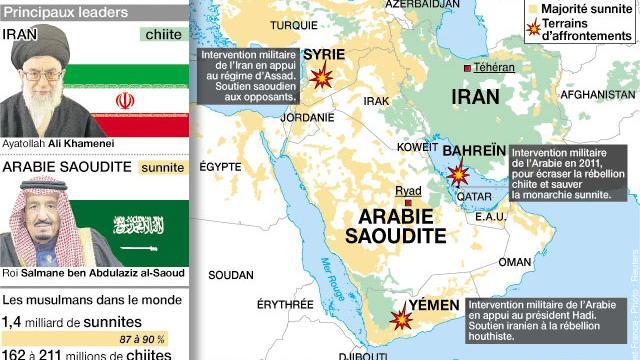 2016.06.10 crise-iran-et-arabie-saoudite.de-multiples-terrains-daffrontement_3