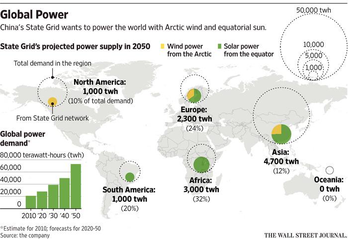 2016-11-08-state-grid-china-power-world