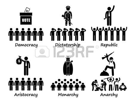 2017-02-07-33630054-type-de-gouvernement-dictature-d-mocratie-r-publique-aristocratie-monarchie-anarchy-stick-figure-pi