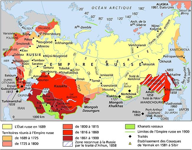 2017.04.10 Formation de l'Empire russe