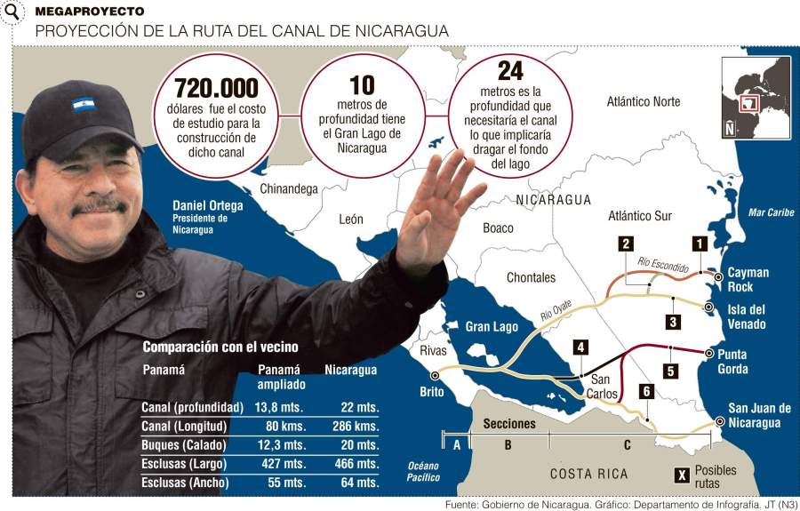 2017.05.28 canal_nicaragua