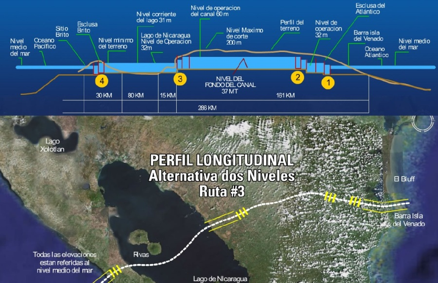 2017.05.28 profil Canal-Nicaragua