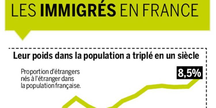 2017.08.30 immigration en france 3a2d565c-bb7d-4855-a48c-9601341944c0