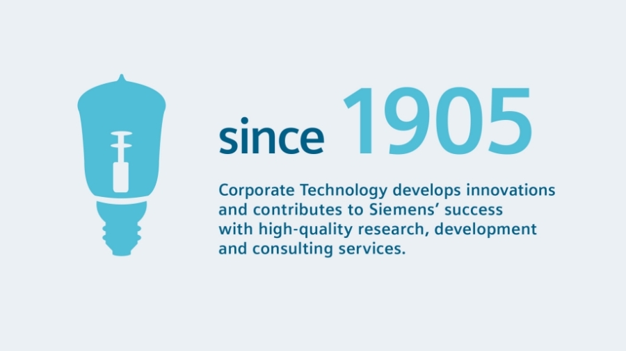 2017.10.04 Siemens_Website_Update_Grafiken_2016_CorporateTechnology_2-01_en