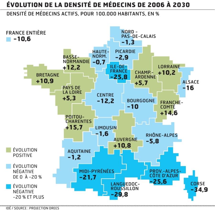 ECH20789029_1evolution de la densité de médecins de 2006 à 2030