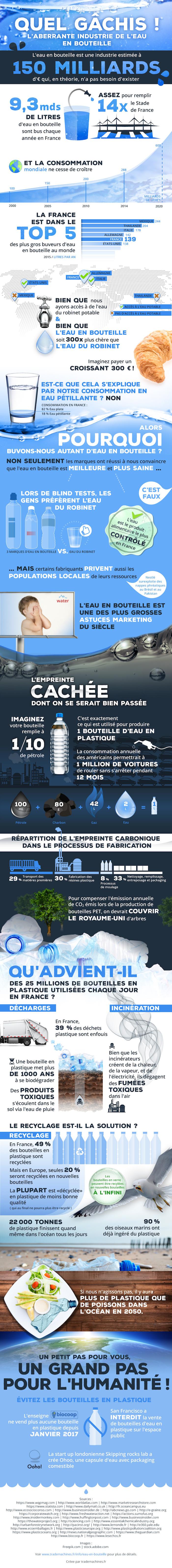 infographie_eau-1 2017.10.10.