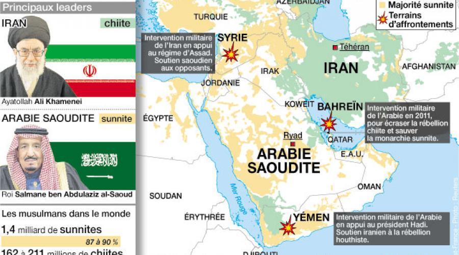 crise-iran-et-arabie-saoudite.de-multiples-terrains-daffrontement_3