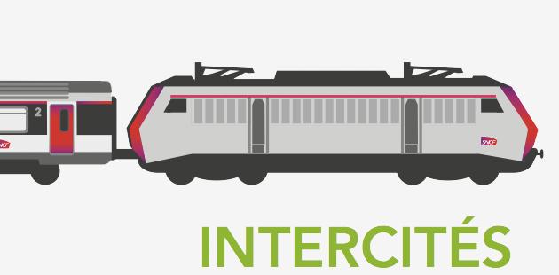 SNCF intercites-sncf