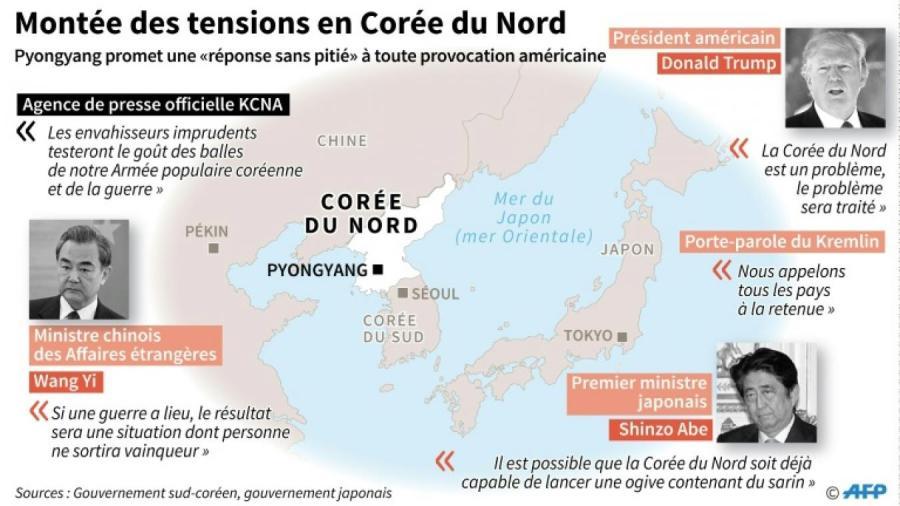 Corée du Nord2017.07.17 COREE DU NORD bd6bec6fd13b621cfacb9514e1c554915f52e2f2
