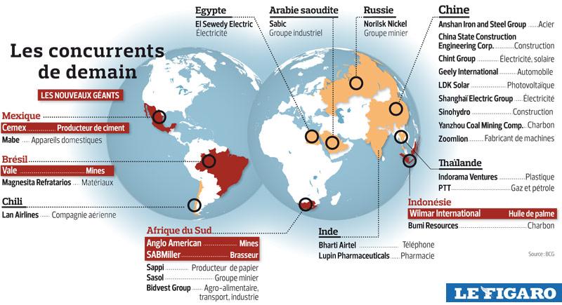 monde multipolaire ECO-2011-03--EMERGENT-MULTINATIONALE
