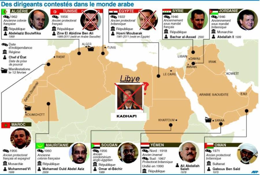 Des dirigeants contestés dans le monde arabe