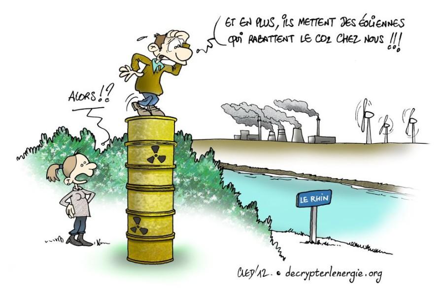 ENERGIE ALLEMANDE HUMOUR D14_Decrypterlenergie_Allemagne_CO2-e1452240847358
