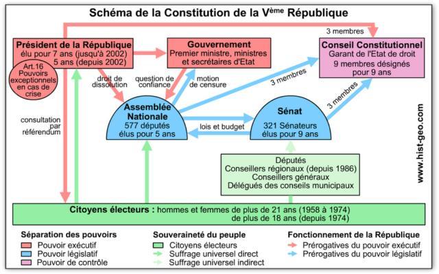 CONSTITUTION 1945 bv000004