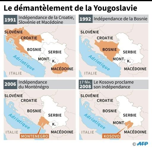 kosovo yougoslavie 13391717lpw-13391802-embed-libre-jpg_5013049