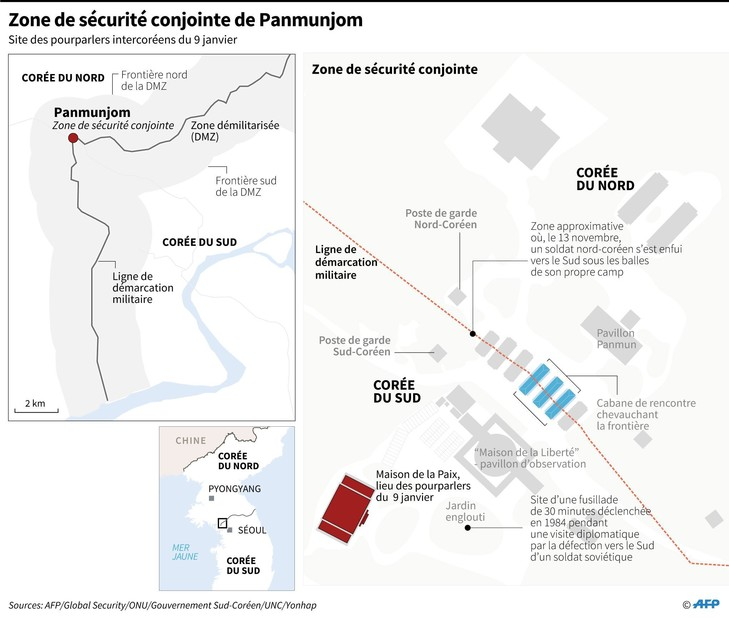COREE ZONE DE SECURITE CONJOINTE DE PANMUNJON -001-vz6mh-preview_1_729_618