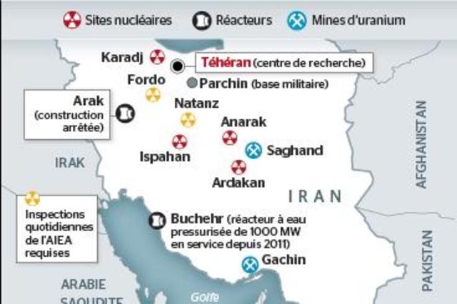 IRAN topelement