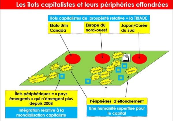 mondialisation gagnant perdant Carte-schematique-centre-peripheries