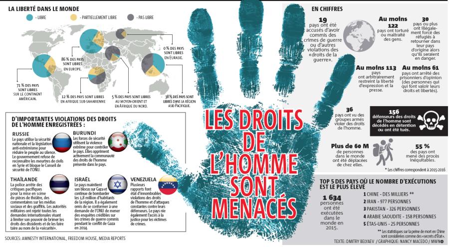 DROIT DE L HOMME screen-shot-2016-12-09-at-12-44-11-pm