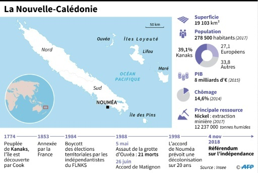 france nouvelle caledonie 14654587lpw-14654586-embed-libre-jpg_5202622