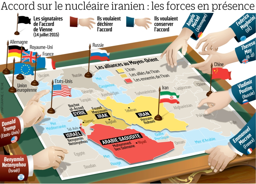 IRAN NUCLEAIRE LES FORCES EN PRESENCE 43ae2f36-5348-11e8-9e3d-a562a1448354_1