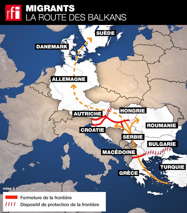 UE MIGRATIONS bal