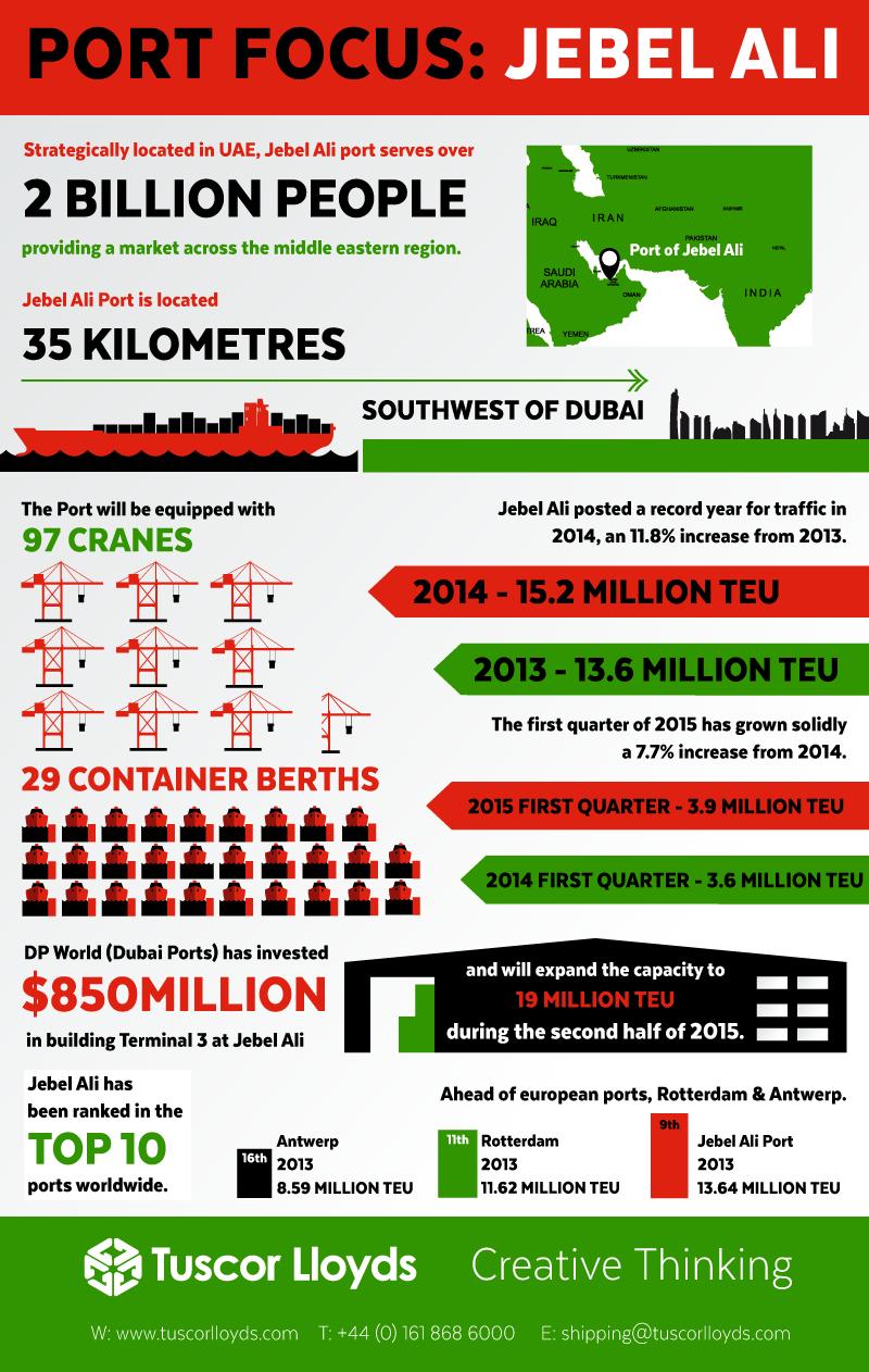 ARABIE SAOUDITE la place charnière de son port de Jebel Ali, l'un des dix plus actifs au monde, au carrefour de l'Europe, de l'Afrique et de l'Asie. port-focus-jebel-ali