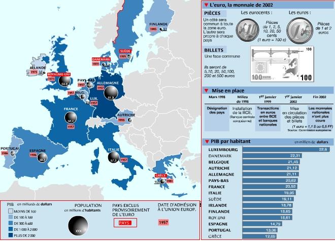 EURO UE EURO 142581