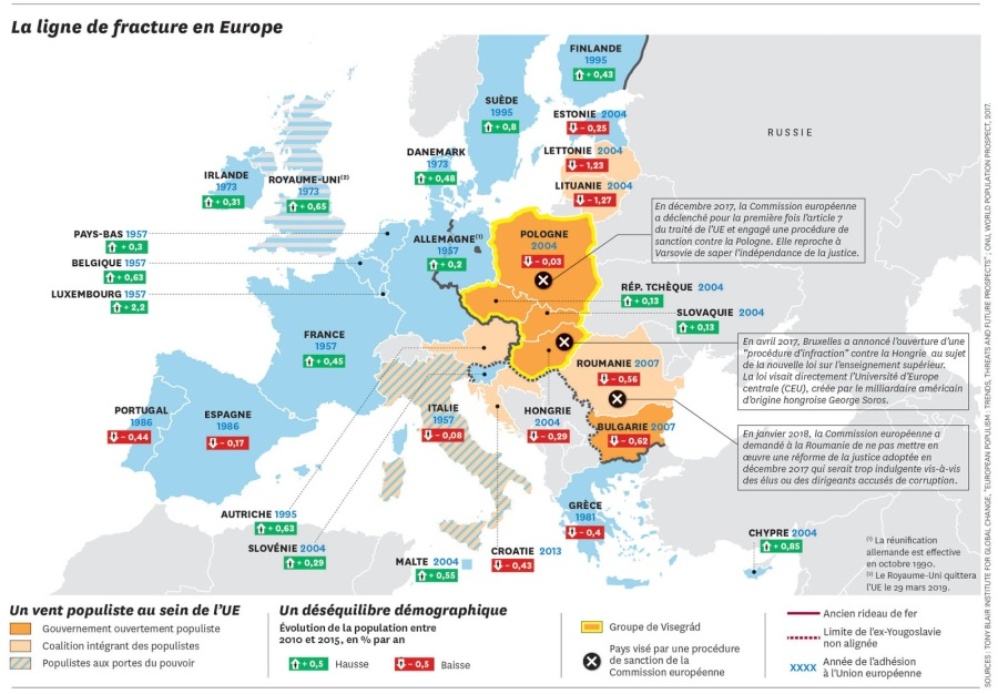 europe fracture est-ouest 1427_dossier-carteeurope-divisions