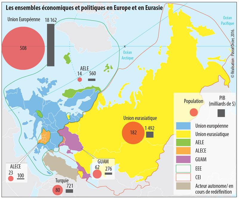 AELE UE ;;;ETC;;; eurasie-europe