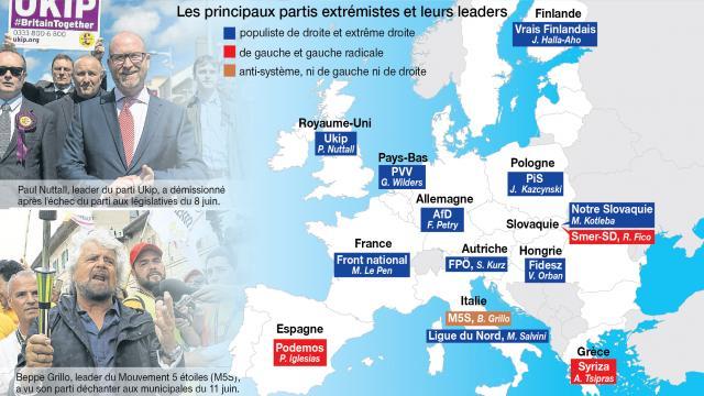 populisme-l-europe-des-extremes-avance-plusieurs-vitesses