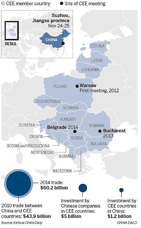 europe centrale et chine 0019b91ed62e17bfbcde2c
