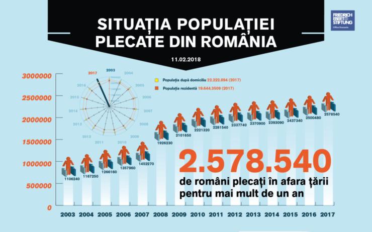 ROUMANIE infografic-1-860x2786 copie