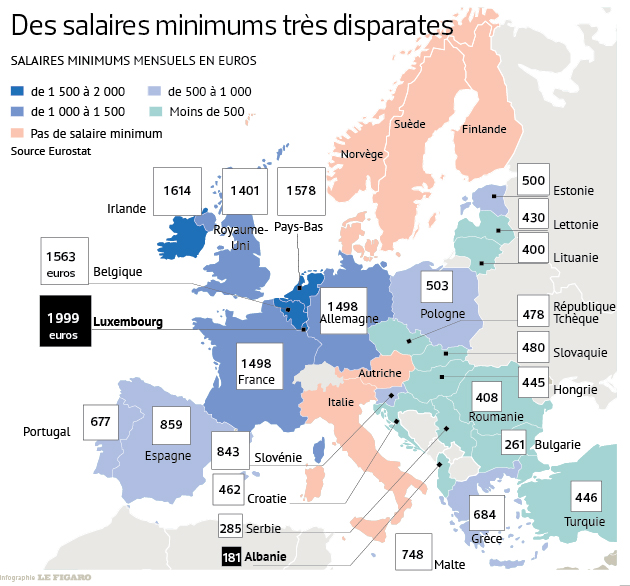 ue INTER_201808_salaire_minimum_europe