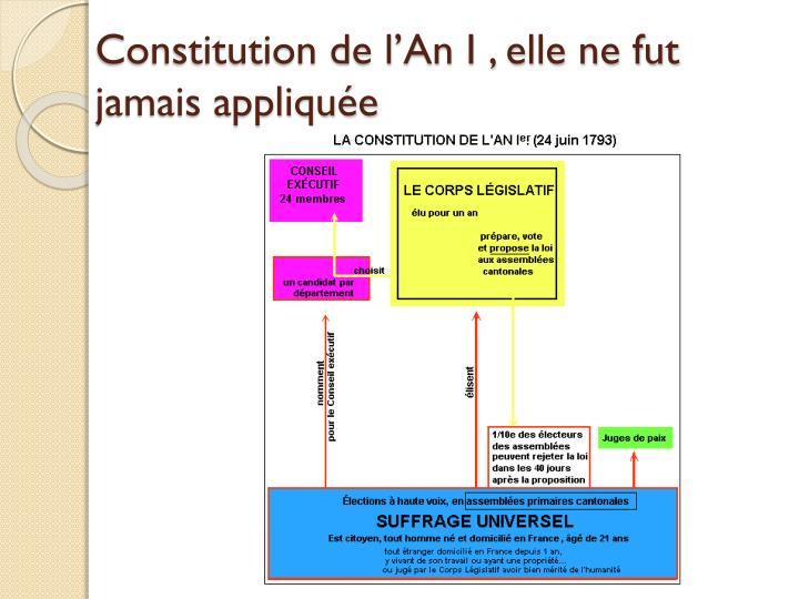 FRANCE constitution-de-l-an-i-elle-ne-fut-jamais-appliqu-e-n