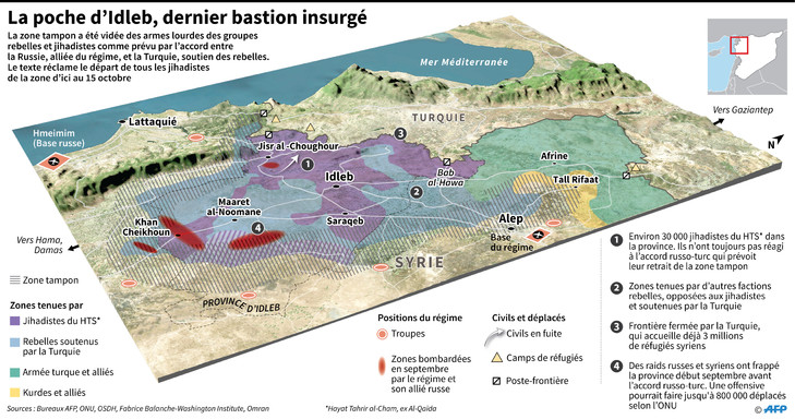 SYRIE poche-Idleb-dernier-bastion-insurge_1_729_384 le 12.10.2018
