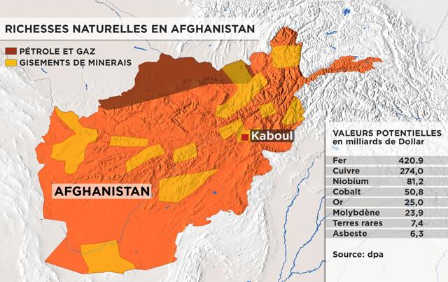 AFGHANISTAN richesses-naturelles-en-afghanistan