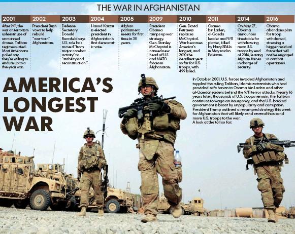 AFGHANISTAN WAR img