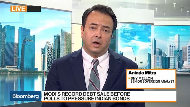 chine 640x360 Anindra Mitra analyste au gestionnaire de fond d'investissements de Singapour