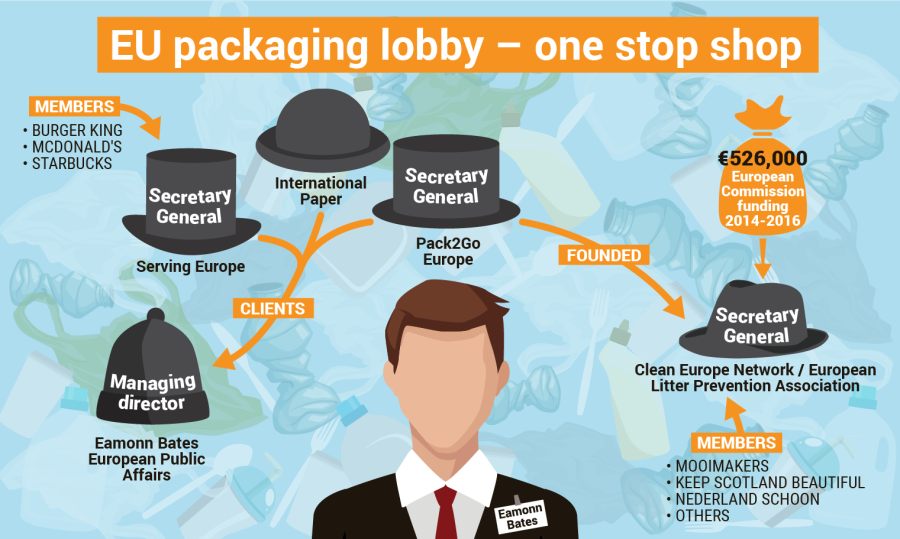 UE dirty-lobbying_web-1_4