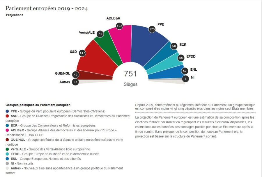 resultats-elections-europeennes-france-repartition-sieges-parlement-europeen-total-pays