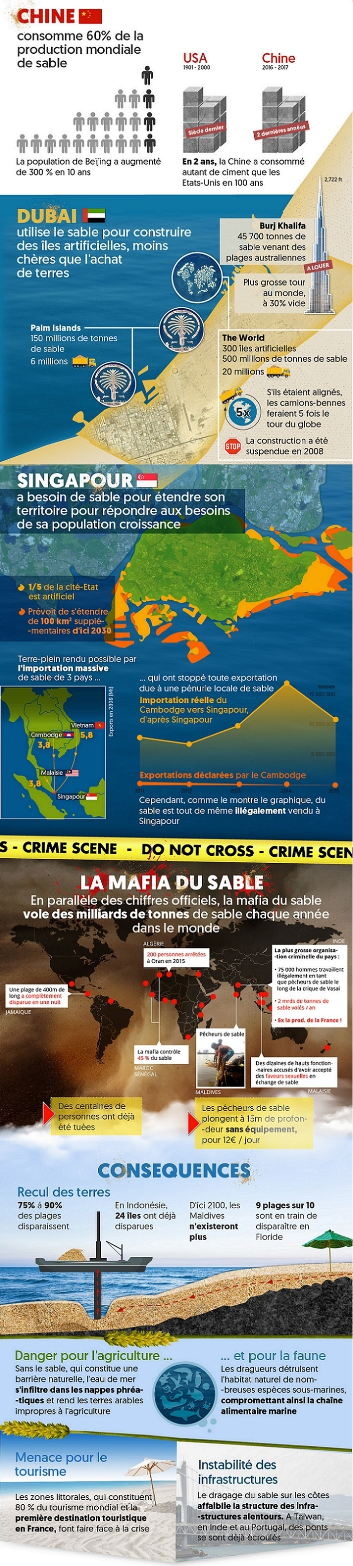 sable penurie-sable-infographie2-1