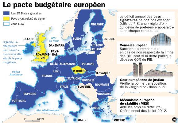 UE États signataires du pacte budgétaire 1886749_unione1