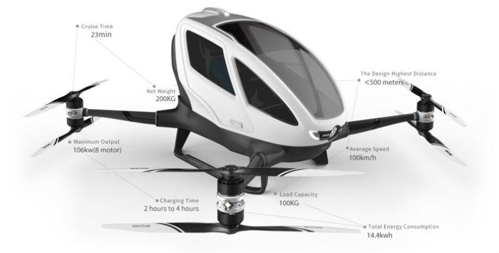 Drone 184 du chinois EhangEHANG-184