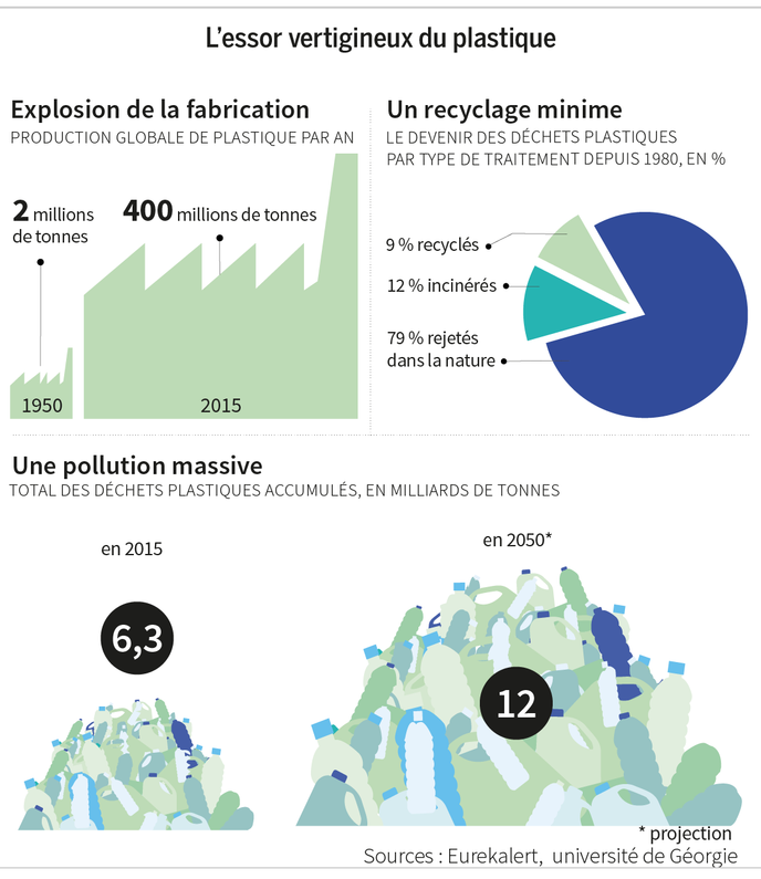 POLLUTION PLASTIQUE c76ed09_10858-l1qo0u.6fteuq5miPOLLUTION PLASTIQUE