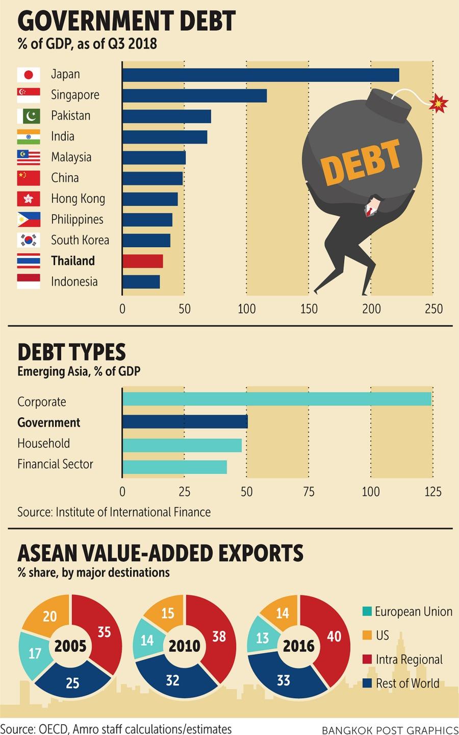 ASEAN 3214016