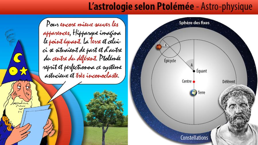 LE modèle physique de Ptolémée,Ptole_me_e_18