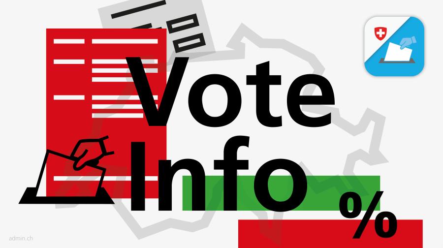 SUISSE voteinfo_teaser_590x331.png