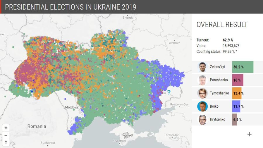 UKRAINE 2019 dekoder