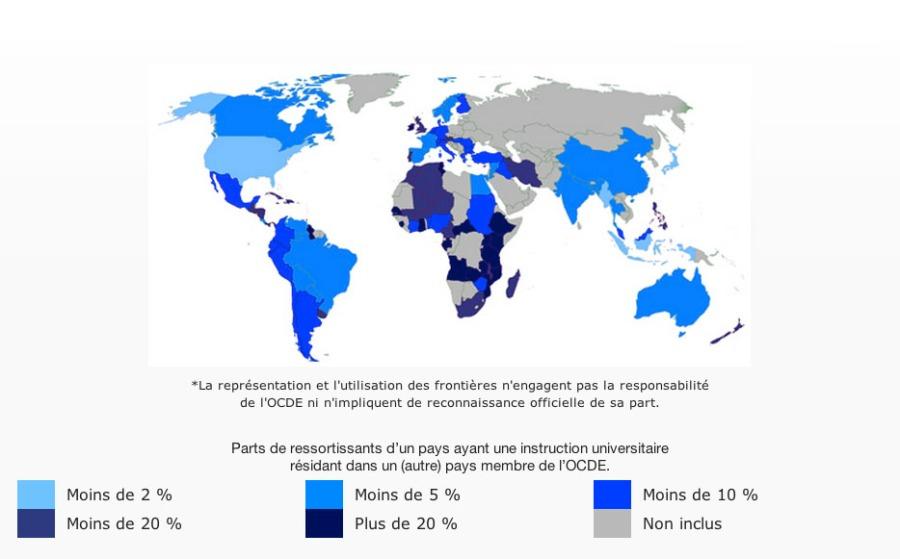 Lémigration-hautement-qulifiée-OCDE
