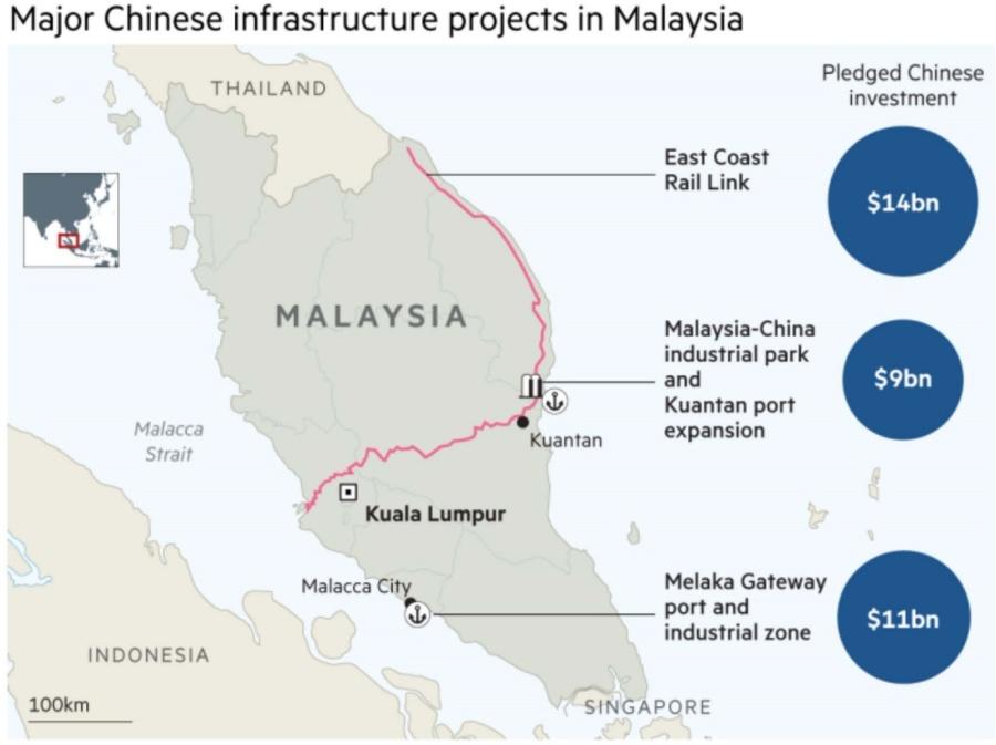 MALAISIE liaison ferroviaire de la côte est (ECRL) s'est tenue le 25 juillet dans le Terengganu, en Malaisieimg-2